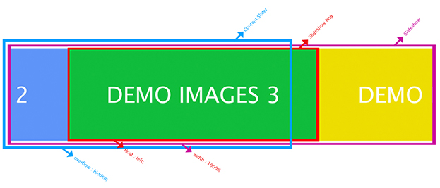 ilustrasi demo images slider